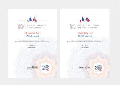 Eurotunnel Certificates